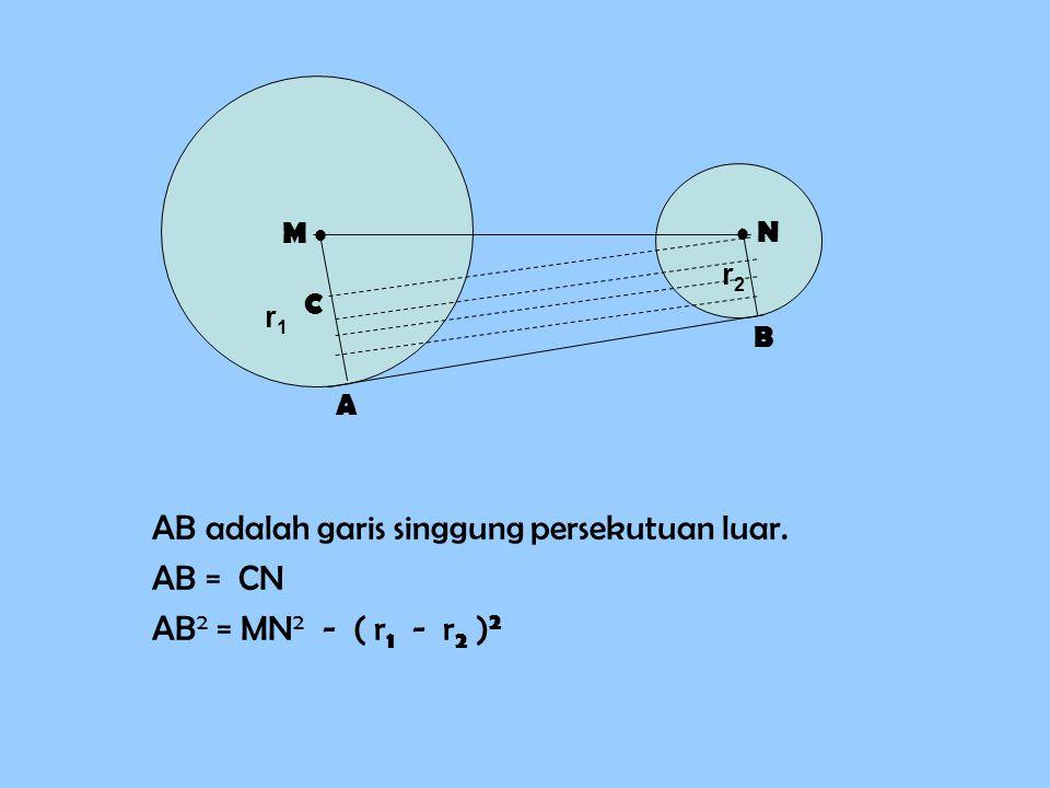 AB adalah garis singgung persekutuan luar. AB = CN AB 2 = MN 2 - ( r 1 - r2 r2 )2)2 M M   N  N A B C r1r1 r2r2