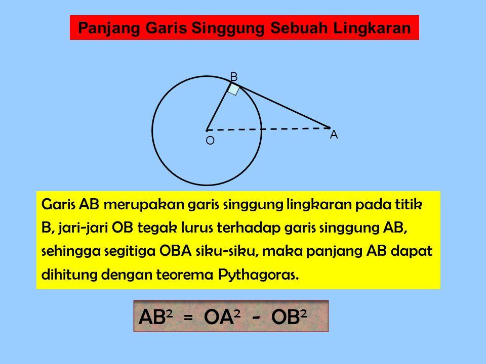 O A B Garis AB merupakan garis singgung lingkaran pada titik B, jari-jari OB tegak lurus terhadap garis singgung AB, sehingga segitiga OBA siku-siku,