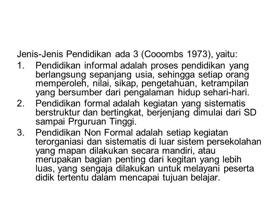Jenis-Jenis Pendidikan ada 3 (Cooombs 1973), yaitu: 1.Pendidikan informal adalah proses pendidikan yang berlangsung sepanjang usia, sehingga setiap or