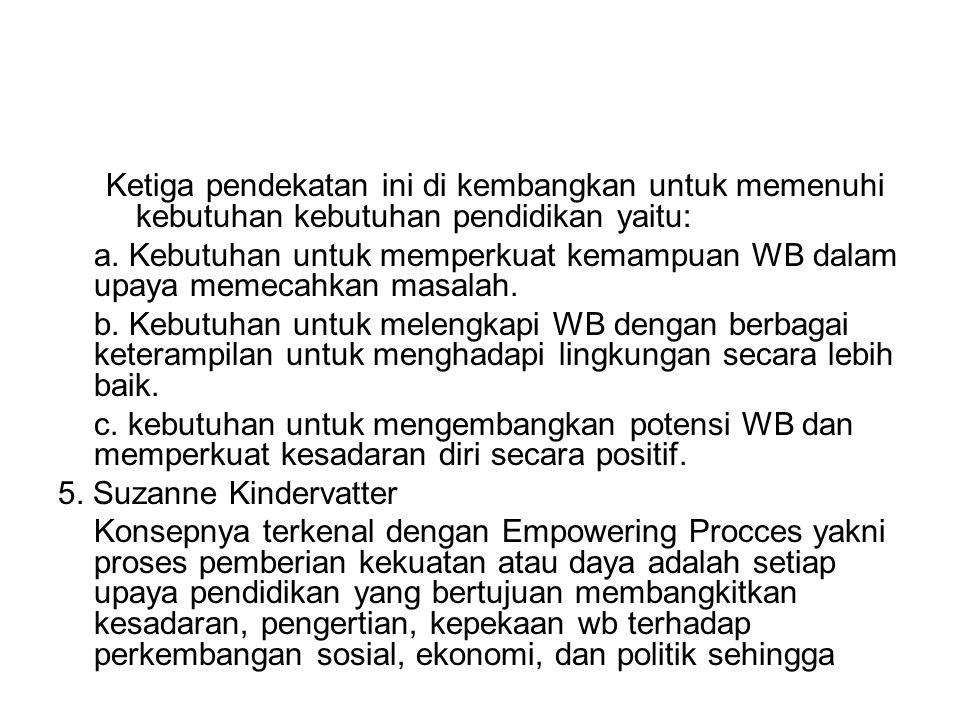 Ketiga pendekatan ini di kembangkan untuk memenuhi kebutuhan kebutuhan pendidikan yaitu: a. Kebutuhan untuk memperkuat kemampuan WB dalam upaya memeca