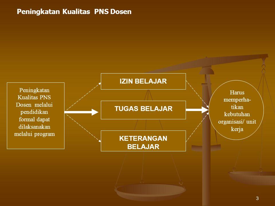 3 Peningkatan Kualitas PNS Dosen melalui pendidikan formal dapat dilaksanakan melalui program Peningkatan Kualitas PNS Dosen Harus memperha- tikan keb