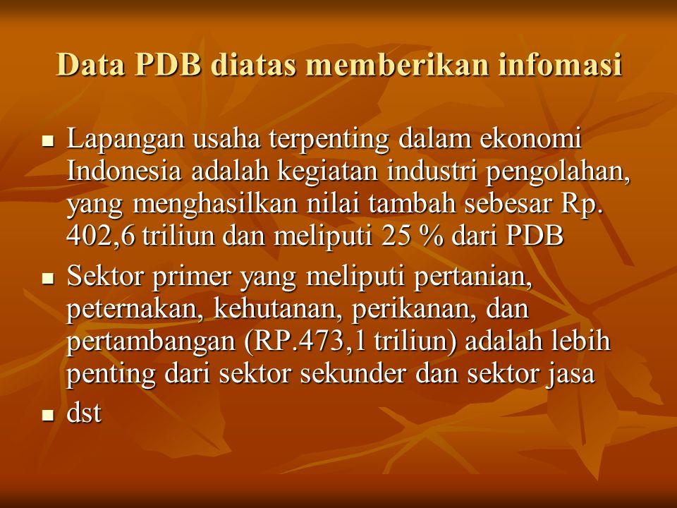 Data PDB diatas memberikan infomasi Lapangan usaha terpenting dalam ekonomi Indonesia adalah kegiatan industri pengolahan, yang menghasilkan nilai tambah sebesar Rp.