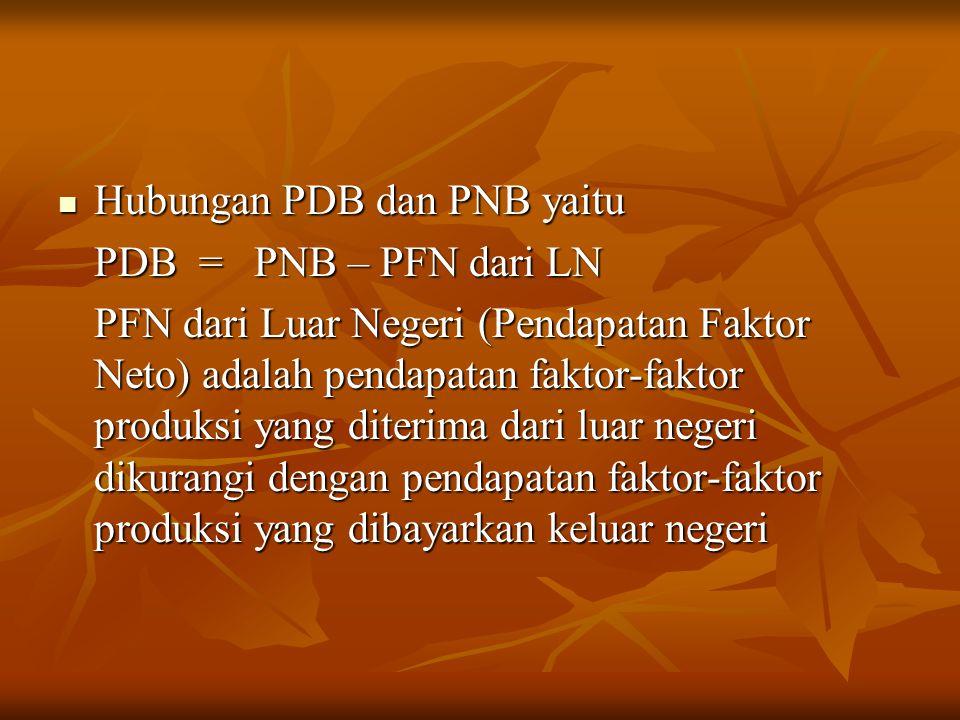 Hubungan PDB dan PNB yaitu Hubungan PDB dan PNB yaitu PDB = PNB – PFN dari LN PFN dari Luar Negeri (Pendapatan Faktor Neto) adalah pendapatan faktor-faktor produksi yang diterima dari luar negeri dikurangi dengan pendapatan faktor-faktor produksi yang dibayarkan keluar negeri