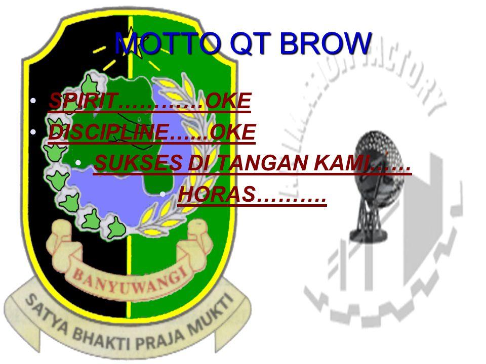 Pada tanggal 2 September 1948, pemerintah Indonesia menyampaikan pedoman dan prinsip pokok yang menjadi dasar politik luar negeri Indonesia di hadapan Badan Pekerja Komite Nasional Indonesia Pusat.