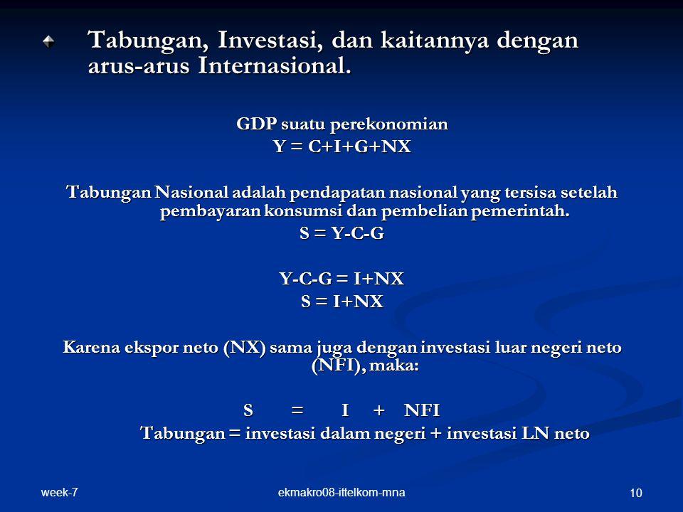 week-7 ekmakro08-ittelkom-mna 10 Tabungan, Investasi, dan kaitannya dengan arus-arus Internasional. GDP suatu perekonomian Y = C+I+G+NX Tabungan Nasio