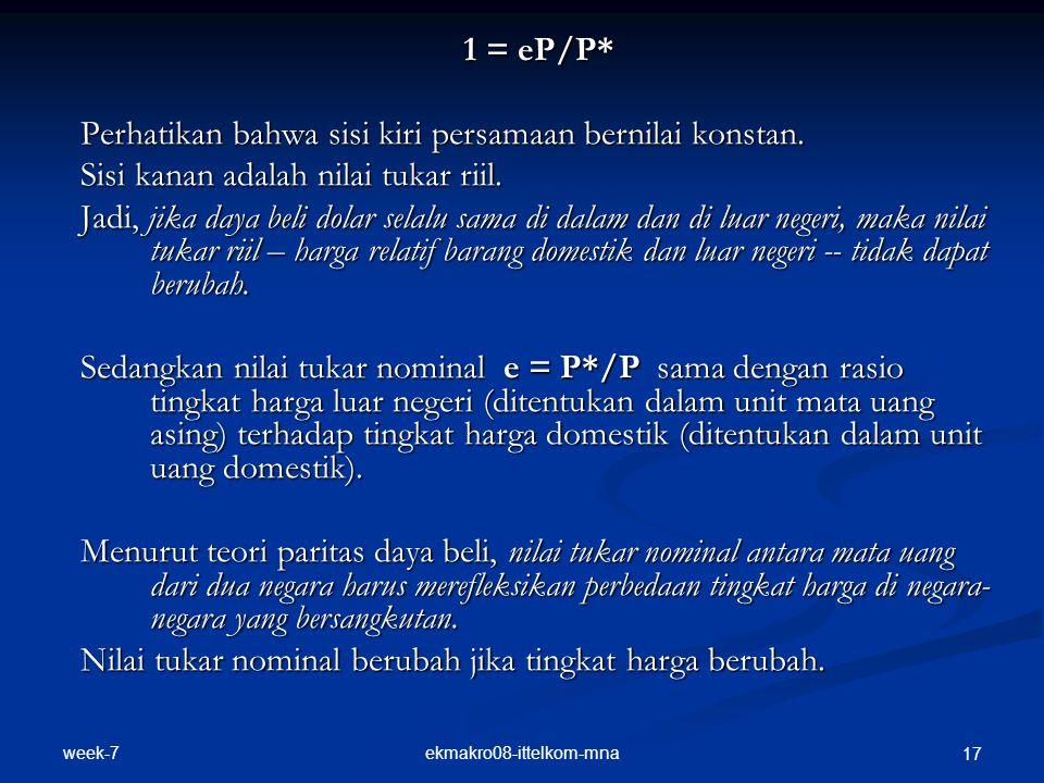 week-7 ekmakro08-ittelkom-mna 17 1 = eP/P* Perhatikan bahwa sisi kiri persamaan bernilai konstan. Sisi kanan adalah nilai tukar riil. Jadi, jika daya