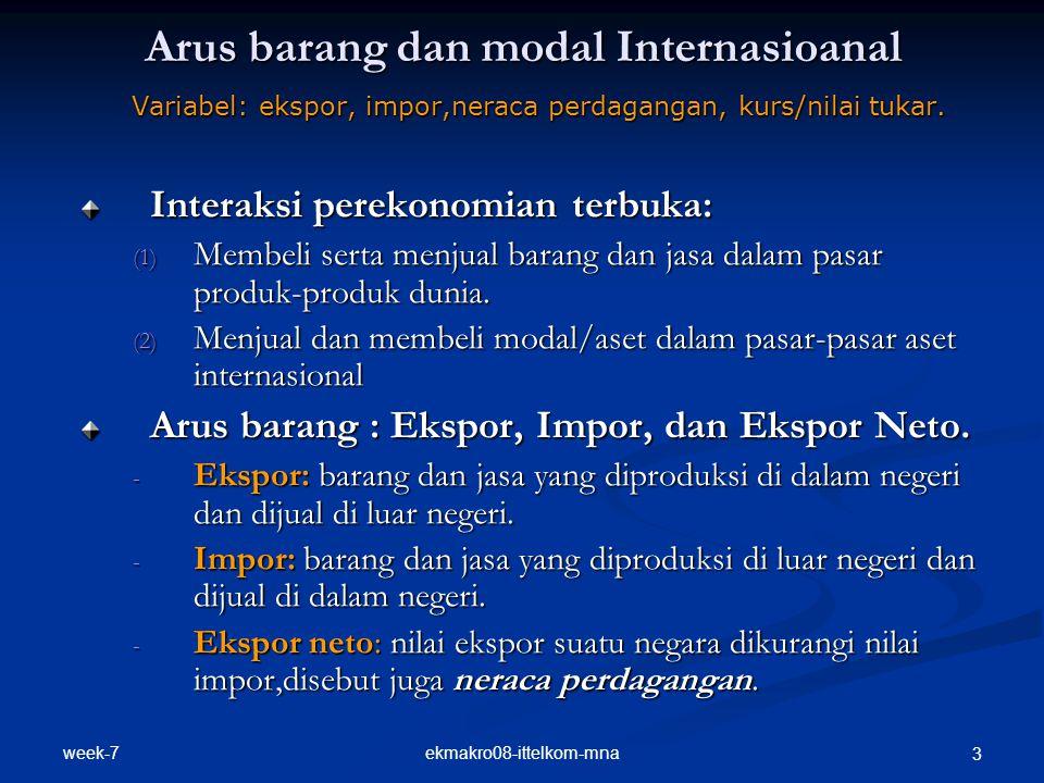 week-7 ekmakro08-ittelkom-mna 3 Arus barang dan modal Internasioanal Variabel: ekspor, impor,neraca perdagangan, kurs/nilai tukar. Interaksi perekonom