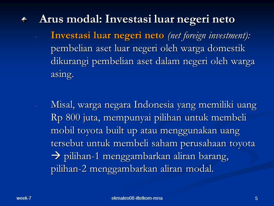 week-7 ekmakro08-ittelkom-mna 5 Arus modal: Investasi luar negeri neto - Investasi luar negeri neto (net foreign investment): pembelian aset luar nege