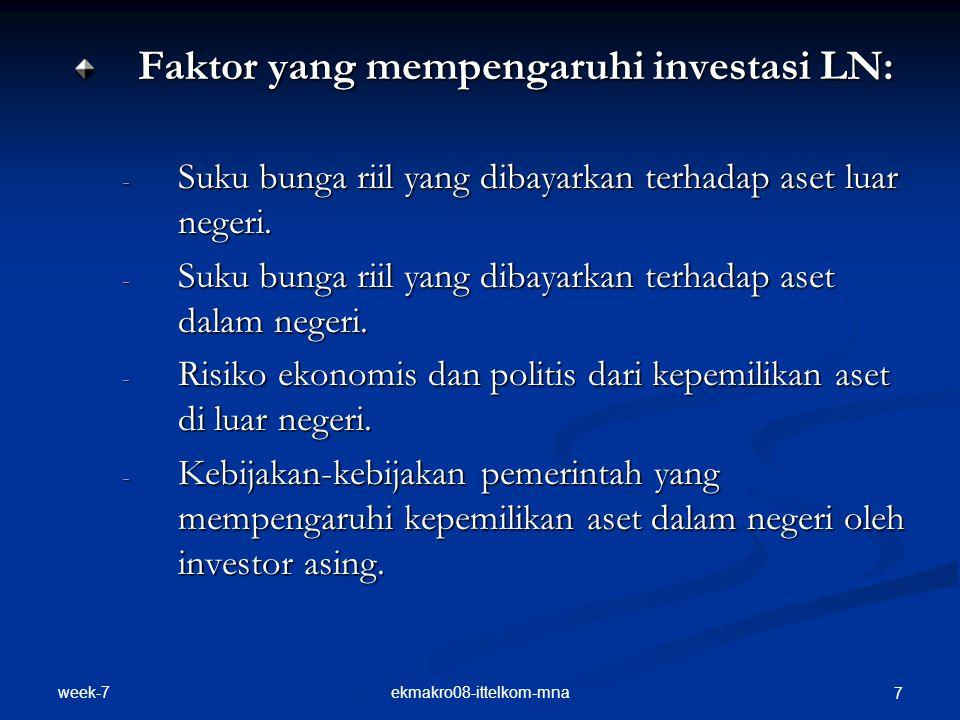 week-7 ekmakro08-ittelkom-mna 7 Faktor yang mempengaruhi investasi LN: - Suku bunga riil yang dibayarkan terhadap aset luar negeri. - Suku bunga riil