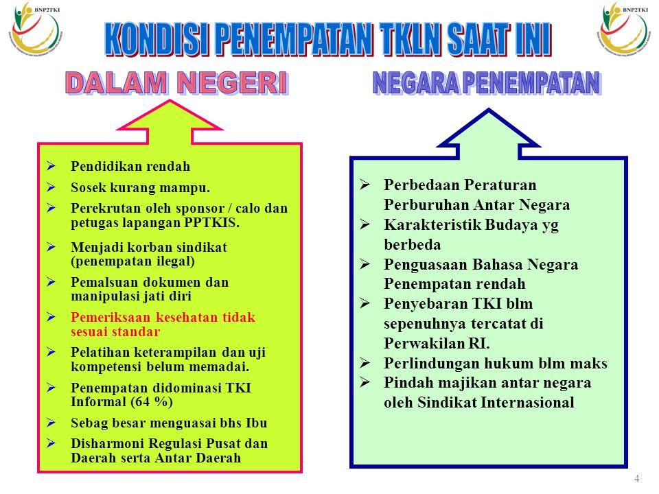 3 BPS/Sakernas : Jumlah Angkatan Kerja Th. 2008 Cukup Besar (108,477.447 orang) PHK pekerja pada awal th 2009 akibat krisis global mulai melanda Indon