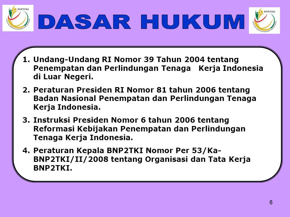 26 Pengamanan Tenaga Kerja Indonesia Hasil kegiatan Sweeping selama tahun 2008 Jumlah TKI diselamatkan sebanyak 718 orang
