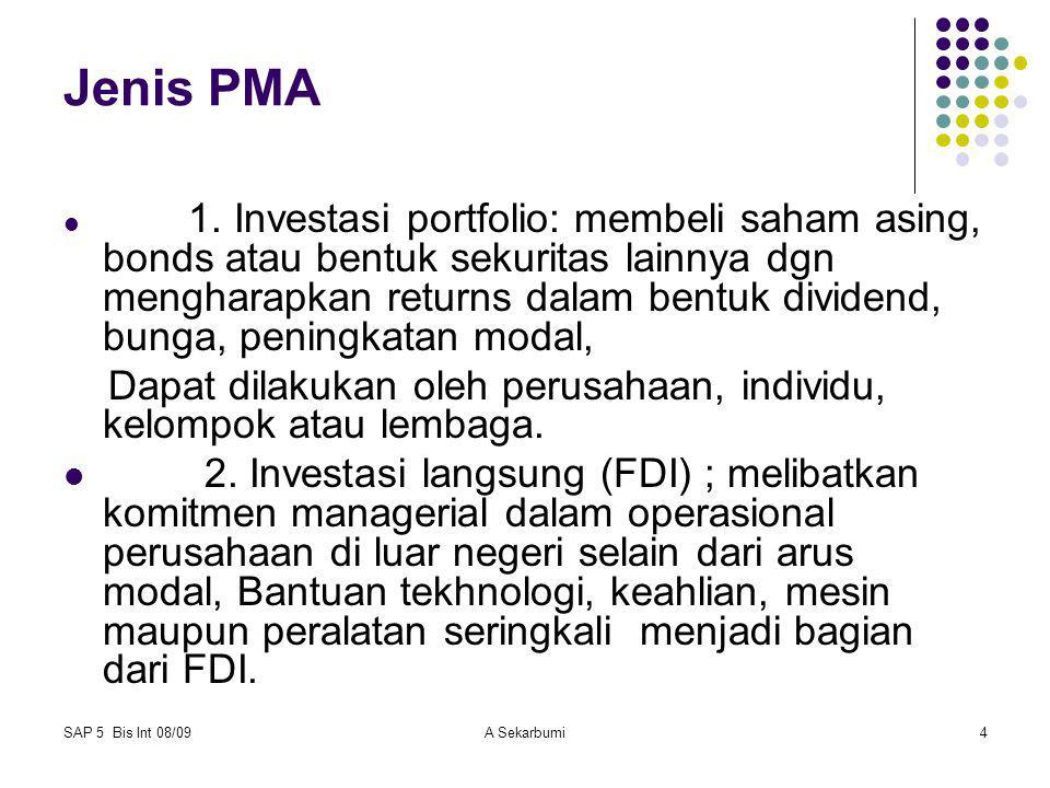 SAP 5 Bis Int 08/09A Sekarbumi4 Jenis PMA 1. Investasi portfolio: membeli saham asing, bonds atau bentuk sekuritas lainnya dgn mengharapkan returns da