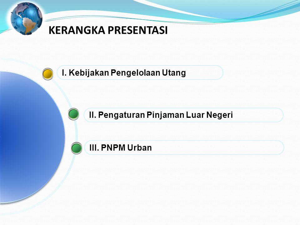 KERANGKA PRESENTASI I. Kebijakan Pengelolaan Utang II. Pengaturan Pinjaman Luar Negeri III. PNPM Urban