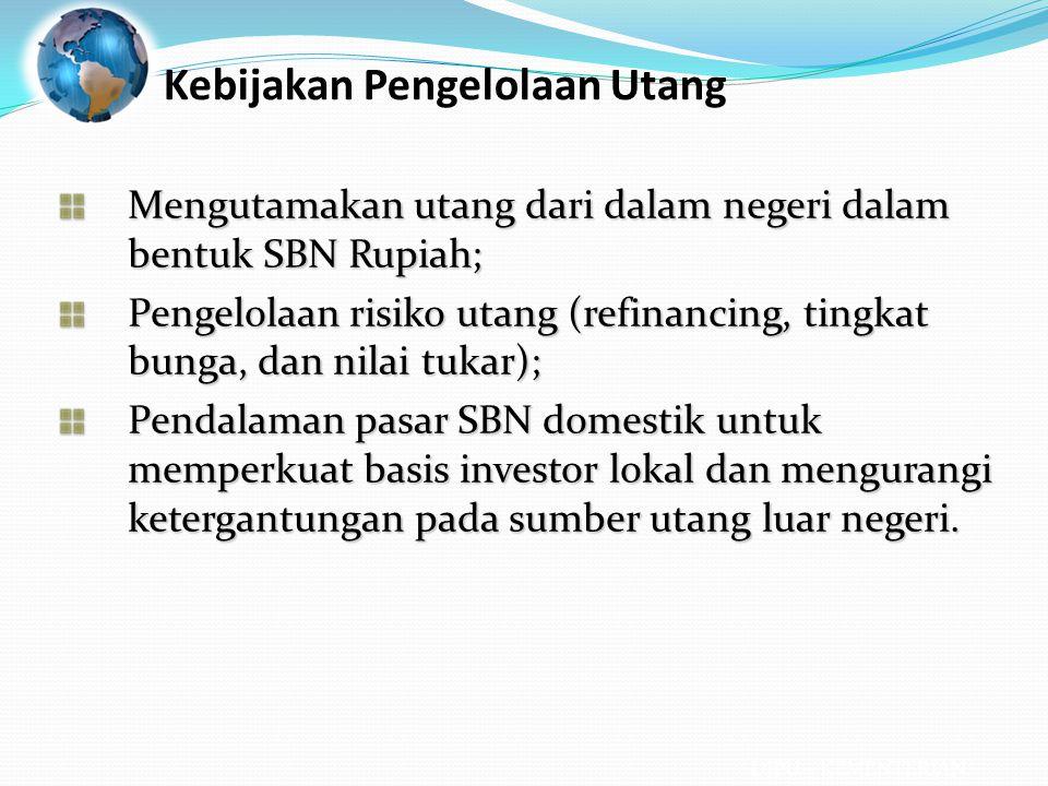 Mengutamakan utang dari dalam negeri dalam bentuk SBN Rupiah; Pengelolaan risiko utang (refinancing, tingkat bunga, dan nilai tukar); Pendalaman pasar SBN domestik untuk memperkuat basis investor lokal dan mengurangi ketergantungan pada sumber utang luar negeri.