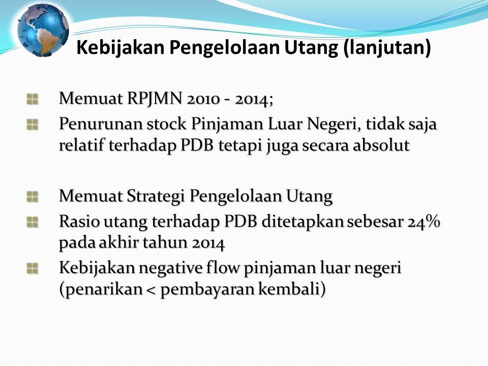 Kebijakan Pengelolaan Utang (lanjutan) Memuat RPJMN 2010 - 2014; Penurunan stock Pinjaman Luar Negeri, tidak saja relatif terhadap PDB tetapi juga secara absolut Memuat Strategi Pengelolaan Utang Rasio utang terhadap PDB ditetapkan sebesar 24% pada akhir tahun 2014 Kebijakan negative flow pinjaman luar negeri (penarikan < pembayaran kembali)