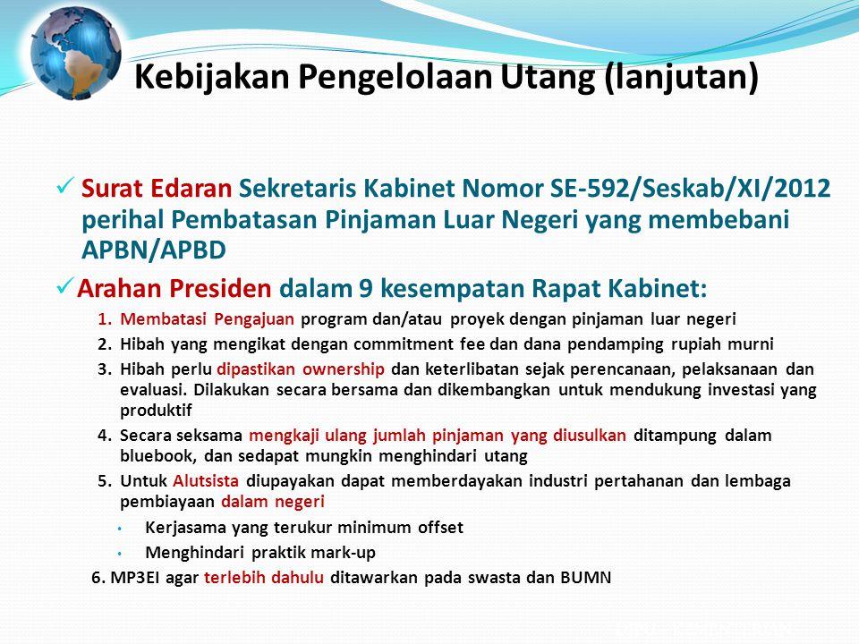 Kebijakan Pengelolaan Utang (lanjutan) Surat Edaran Sekretaris Kabinet Nomor SE-592/Seskab/XI/2012 perihal Pembatasan Pinjaman Luar Negeri yang membeb