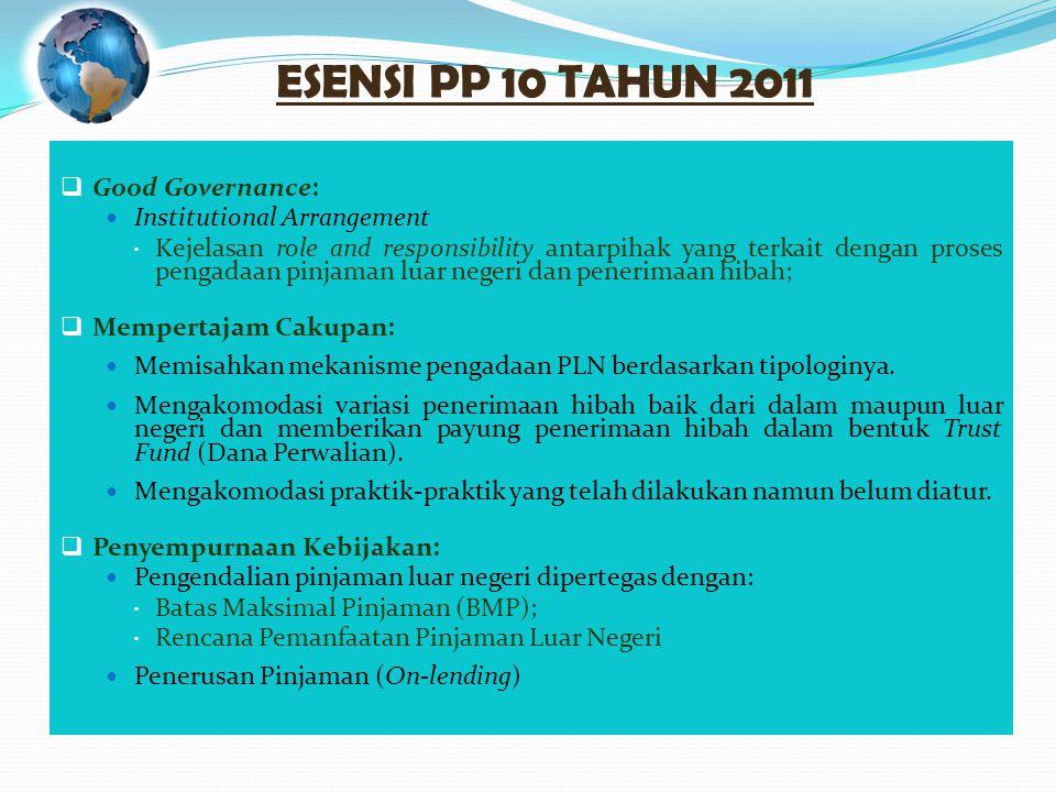 ESENSI PP 10 TAHUN 2011  Good Governance: Institutional Arrangement  Kejelasan role and responsibility antarpihak yang terkait dengan proses pengada