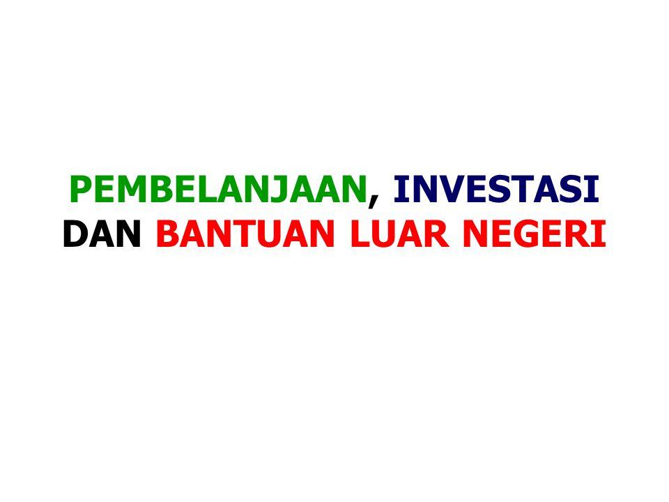 1.Aliran Internasional Sumberdaya Finansial 2. Investasi Langsung LN (FDI) dan MNC 3.