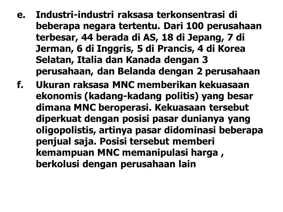 e.Industri-industri raksasa terkonsentrasi di beberapa negara tertentu. Dari 100 perusahaan terbesar, 44 berada di AS, 18 di Jepang, 7 di Jerman, 6 di