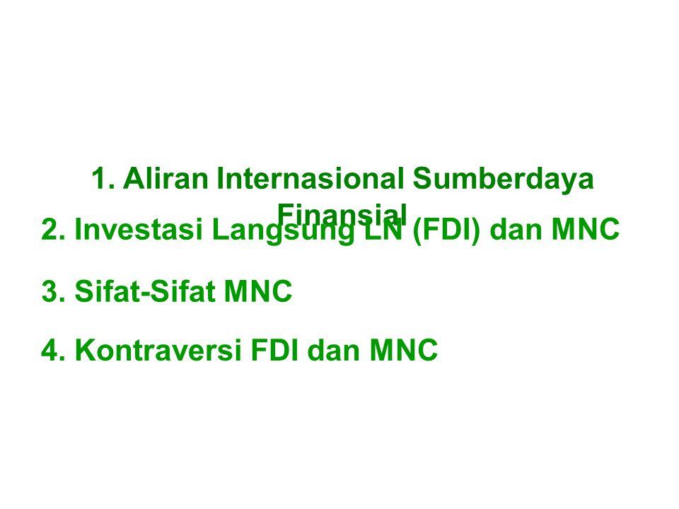 1. Aliran Internasional Sumberdaya Finansial 2. Investasi Langsung LN (FDI) dan MNC 3. Sifat-Sifat MNC 4. Kontraversi FDI dan MNC
