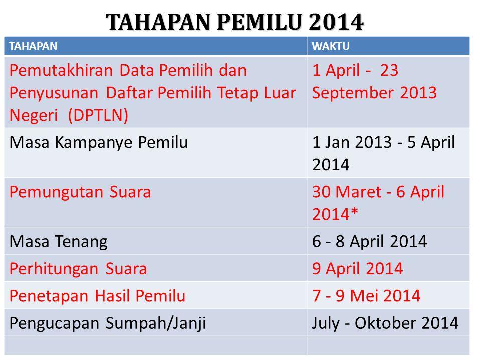 TAHAPANWAKTU Pemutakhiran Data Pemilih dan Penyusunan Daftar Pemilih Tetap Luar Negeri (DPTLN) 1 April - 23 September 2013 Masa Kampanye Pemilu1 Jan 2