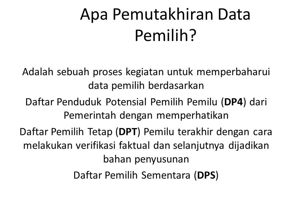 Apa Pemutakhiran Data Pemilih? Adalah sebuah proses kegiatan untuk memperbaharui data pemilih berdasarkan Daftar Penduduk Potensial Pemilih Pemilu (DP