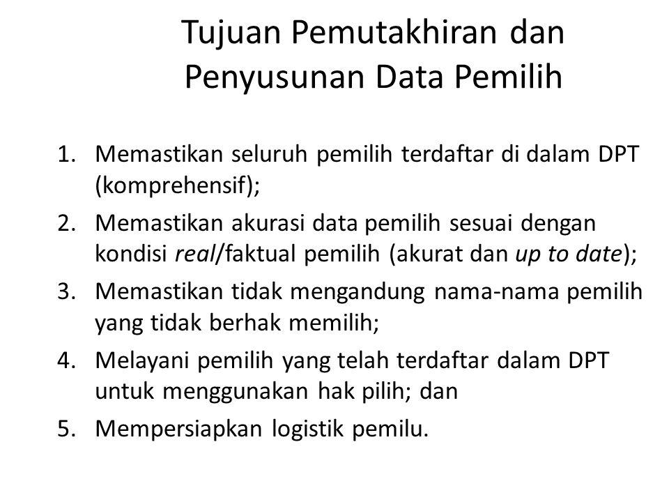 Tujuan Pemutakhiran dan Penyusunan Data Pemilih 1.Memastikan seluruh pemilih terdaftar di dalam DPT (komprehensif); 2.Memastikan akurasi data pemilih