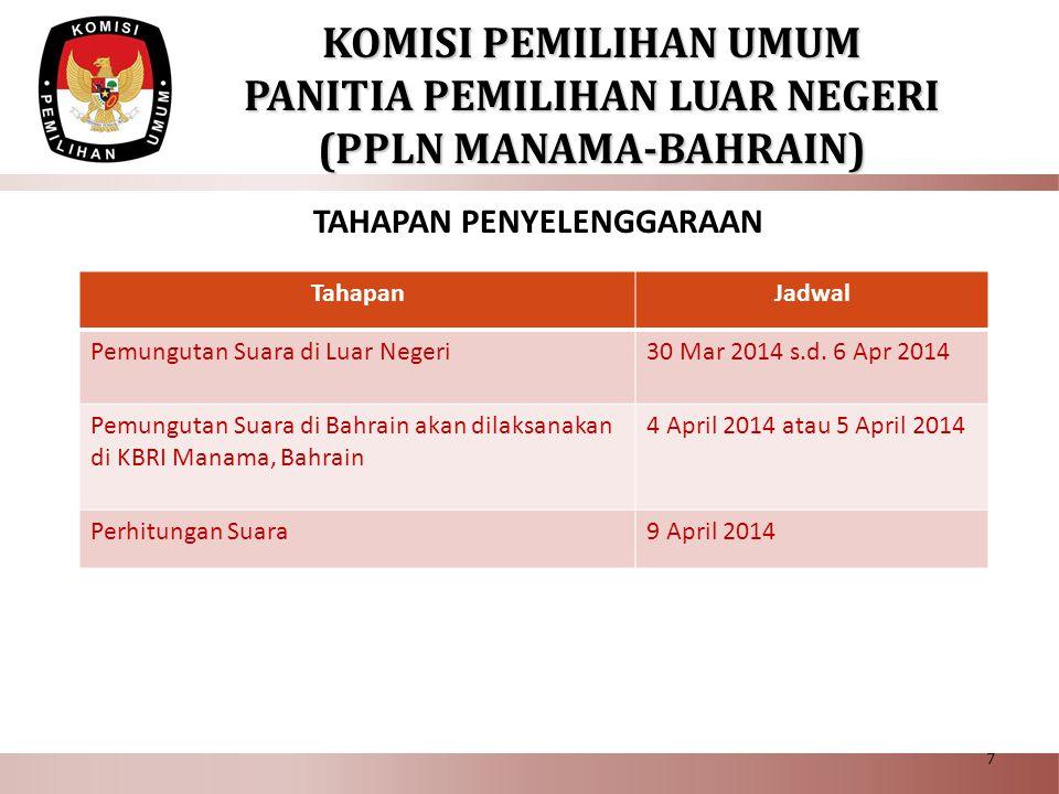 7 TahapanJadwal Pemungutan Suara di Luar Negeri30 Mar 2014 s.d. 6 Apr 2014 Pemungutan Suara di Bahrain akan dilaksanakan di KBRI Manama, Bahrain 4 Apr
