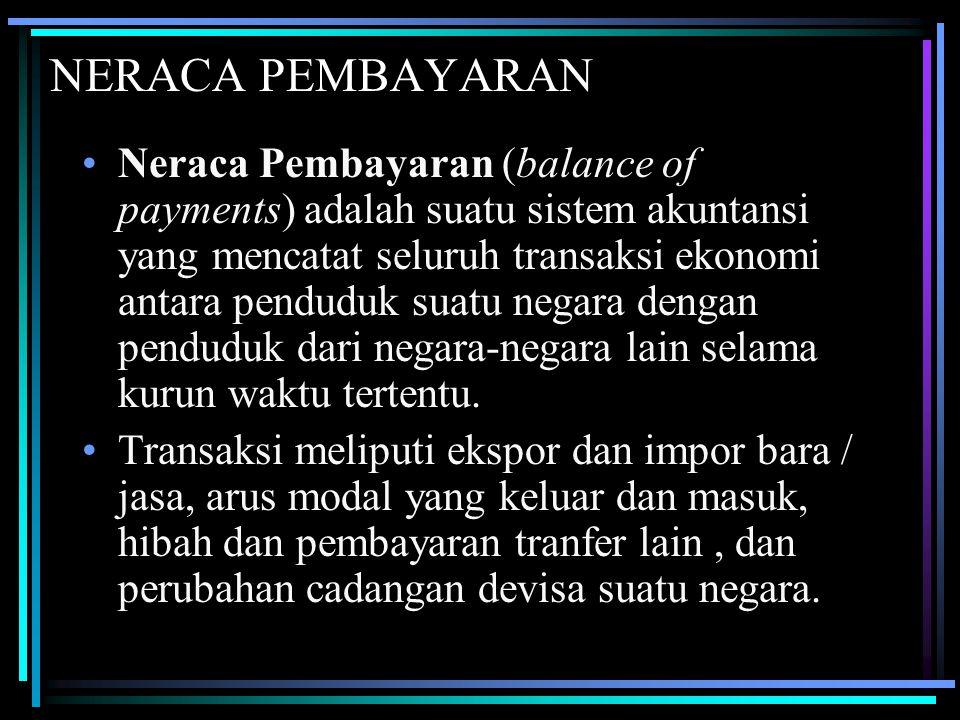 NERACA PEMBAYARAN Neraca Pembayaran (balance of payments) adalah suatu sistem akuntansi yang mencatat seluruh transaksi ekonomi antara penduduk suatu