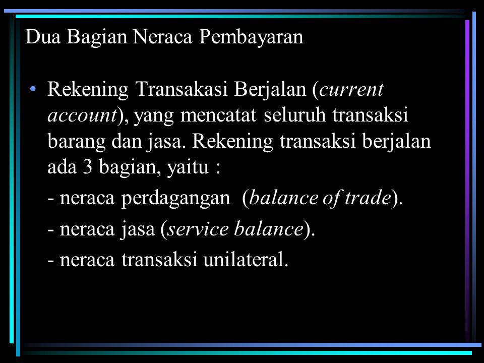 Dua Bagian Neraca Pembayaran Rekening Transakasi Berjalan (current account), yang mencatat seluruh transaksi barang dan jasa. Rekening transaksi berja