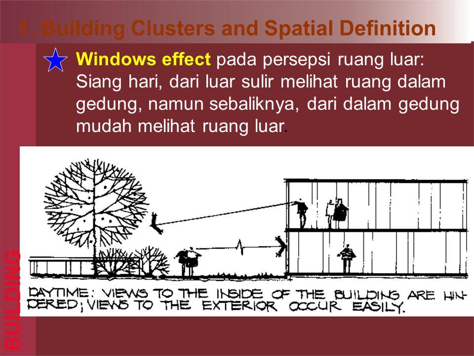 BUILDING Windows effect pada persepsi ruang luar: Siang hari, dari luar sulir melihat ruang dalam gedung, namun sebaliknya, dari dalam gedung mudah melihat ruang luar.