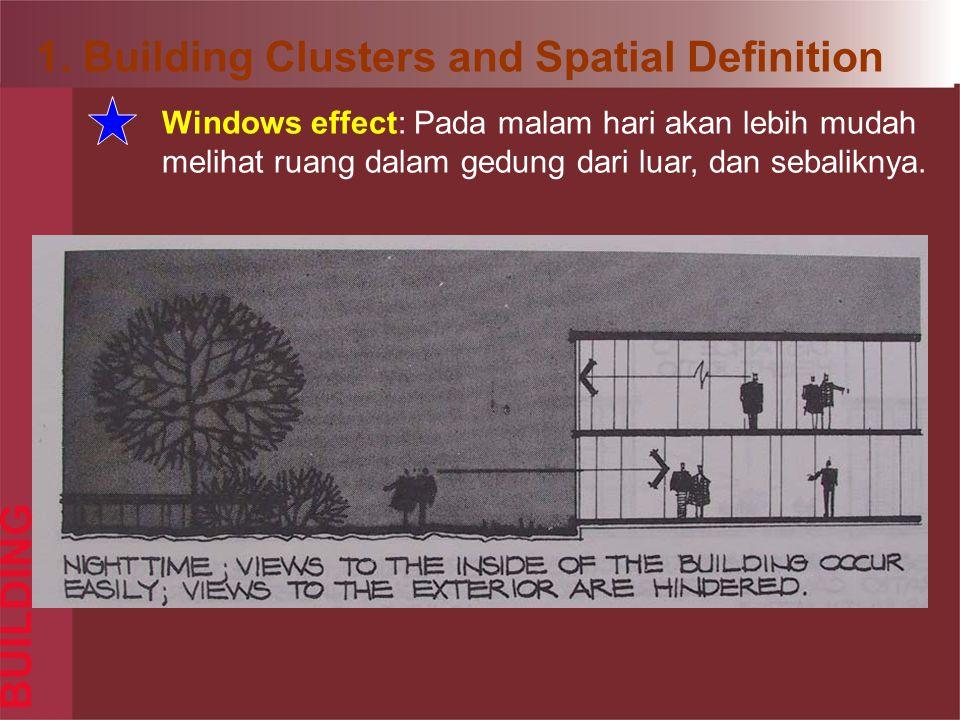 BUILDING Windows effect: Pada malam hari akan lebih mudah melihat ruang dalam gedung dari luar, dan sebaliknya.