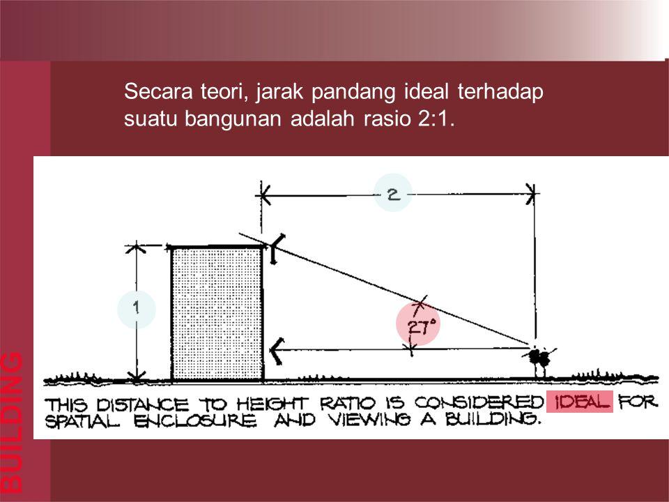 BUILDING Secara teori, jarak pandang ideal terhadap suatu bangunan adalah rasio 2:1.