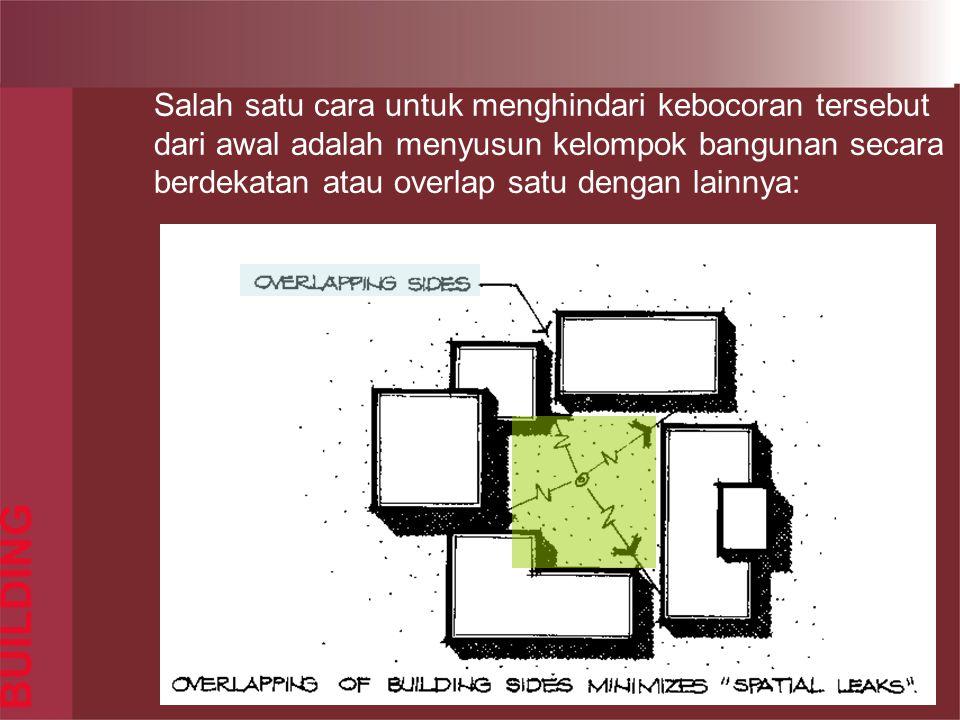 BUILDING Salah satu cara untuk menghindari kebocoran tersebut dari awal adalah menyusun kelompok bangunan secara berdekatan atau overlap satu dengan lainnya: