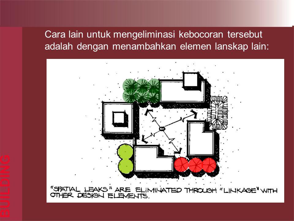 BUILDING Cara lain untuk mengeliminasi kebocoran tersebut adalah dengan menambahkan elemen lanskap lain: