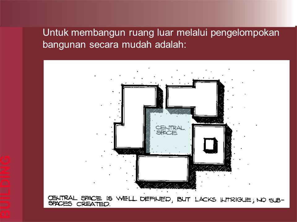 BUILDING Untuk membangun ruang luar melalui pengelompokan bangunan secara mudah adalah:
