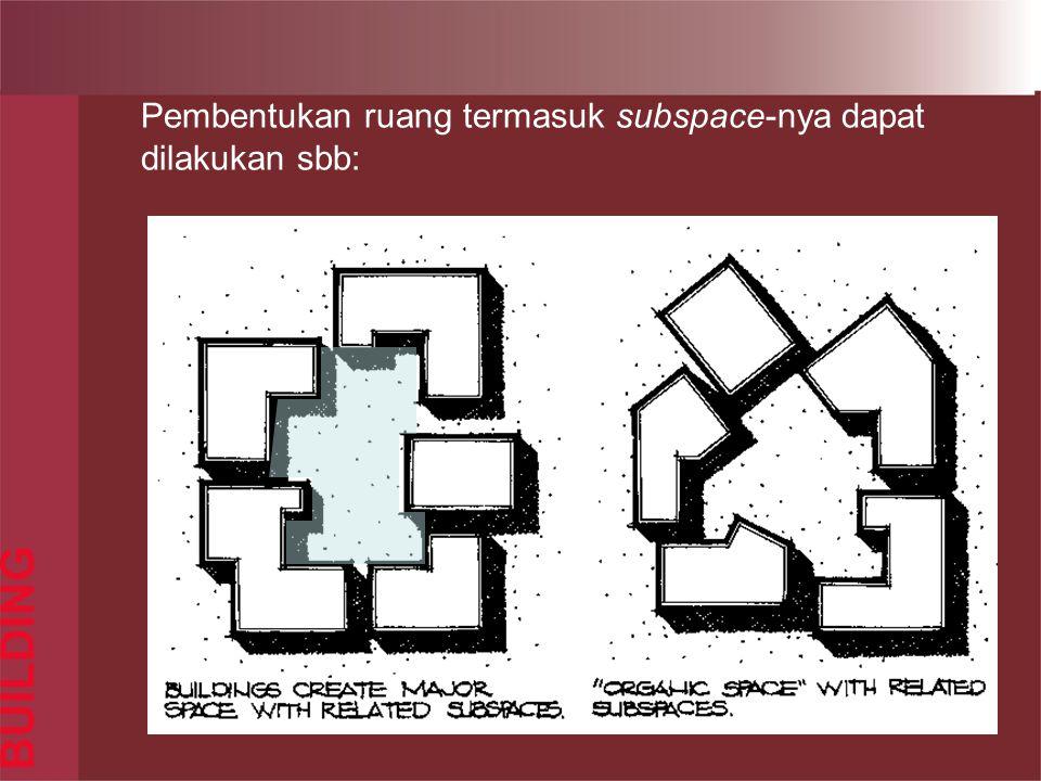 BUILDING Pembentukan ruang termasuk subspace-nya dapat dilakukan sbb: