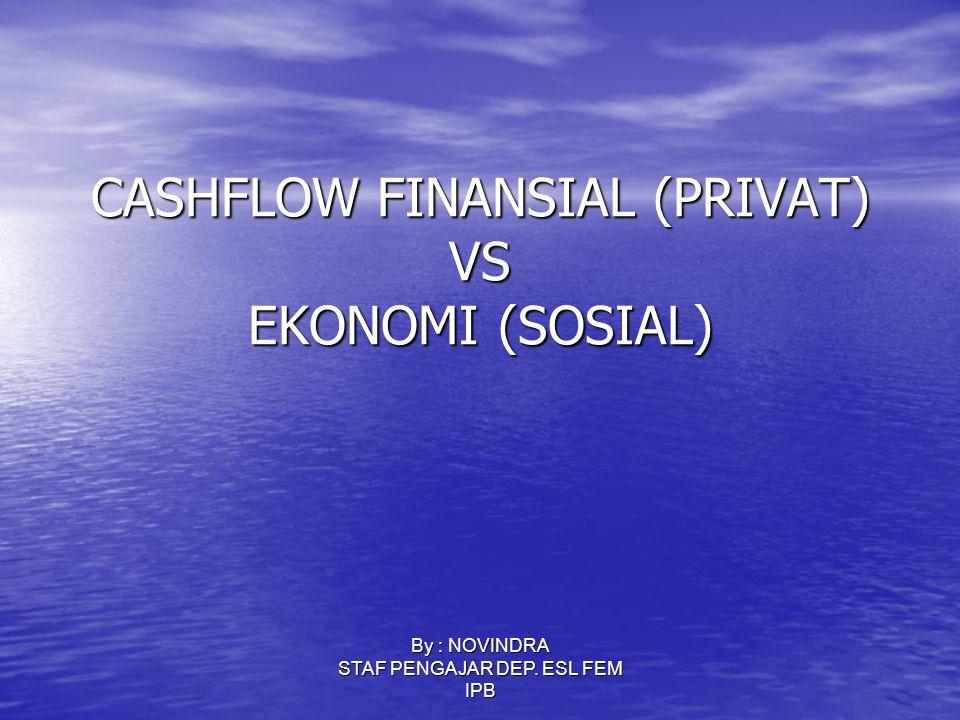 By : NOVINDRA STAF PENGAJAR DEP. ESL FEM IPB CASHFLOW FINANSIAL (PRIVAT) VS EKONOMI (SOSIAL)