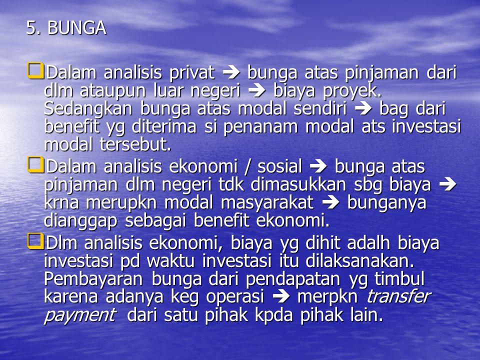 5. BUNGA  Dalam analisis privat  bunga atas pinjaman dari dlm ataupun luar negeri  biaya proyek. Sedangkan bunga atas modal sendiri  bag dari bene