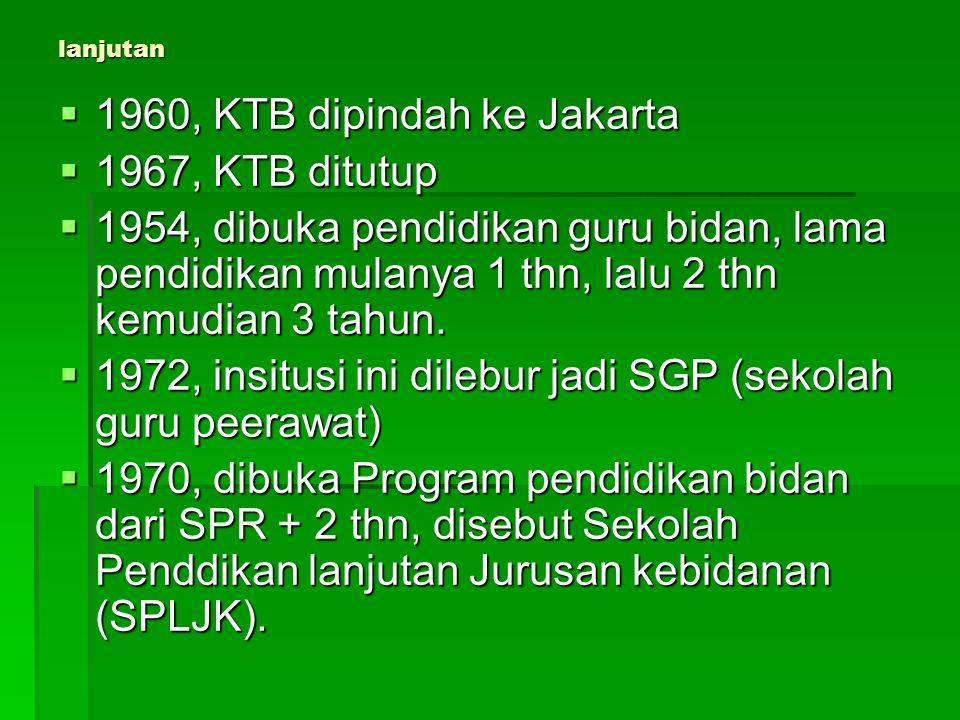 lanjutan  1960, KTB dipindah ke Jakarta  1967, KTB ditutup  1954, dibuka pendidikan guru bidan, lama pendidikan mulanya 1 thn, lalu 2 thn kemudian