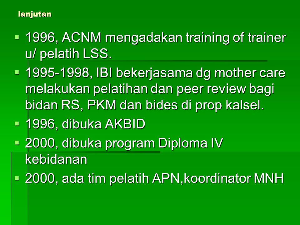 lanjutan  1996, ACNM mengadakan training of trainer u/ pelatih LSS.  1995-1998, IBI bekerjasama dg mother care melakukan pelatihan dan peer review b