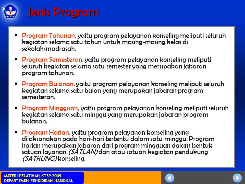 MATERI PELATIHAN KTSP 2009 DEPARTEMEN PENDIDIKAN NASIONAL Jenis Program  Program Tahunan, yaitu program pelayanan konseling meliputi seluruh kegiatan selama satu tahun untuk masing-masing kelas di sekolah/madrasah.