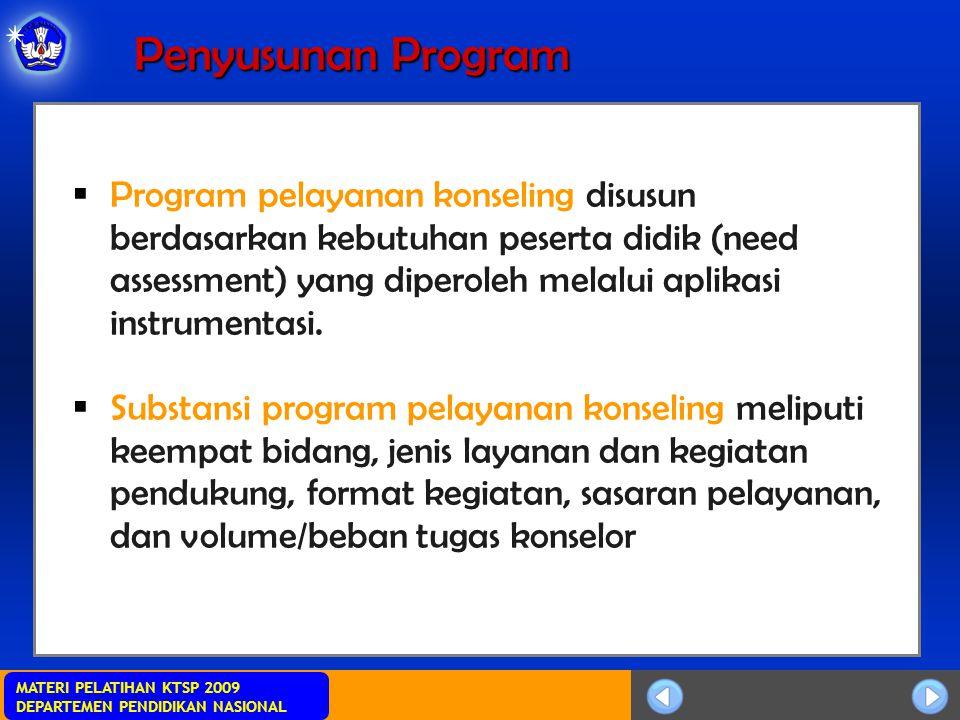 MATERI PELATIHAN KTSP 2009 DEPARTEMEN PENDIDIKAN NASIONAL Penyusunan Program  Program pelayanan konseling disusun berdasarkan kebutuhan peserta didik (need assessment) yang diperoleh melalui aplikasi instrumentasi.