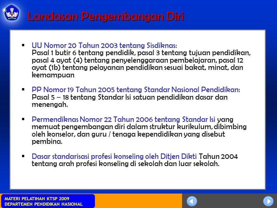 MATERI PELATIHAN KTSP 2009 DEPARTEMEN PENDIDIKAN NASIONAL Landasan Pengembangan Diri  UU Nomor 20 Tahun 2003 tentang Sisdiknas: Pasal 1 butir 6 tenta