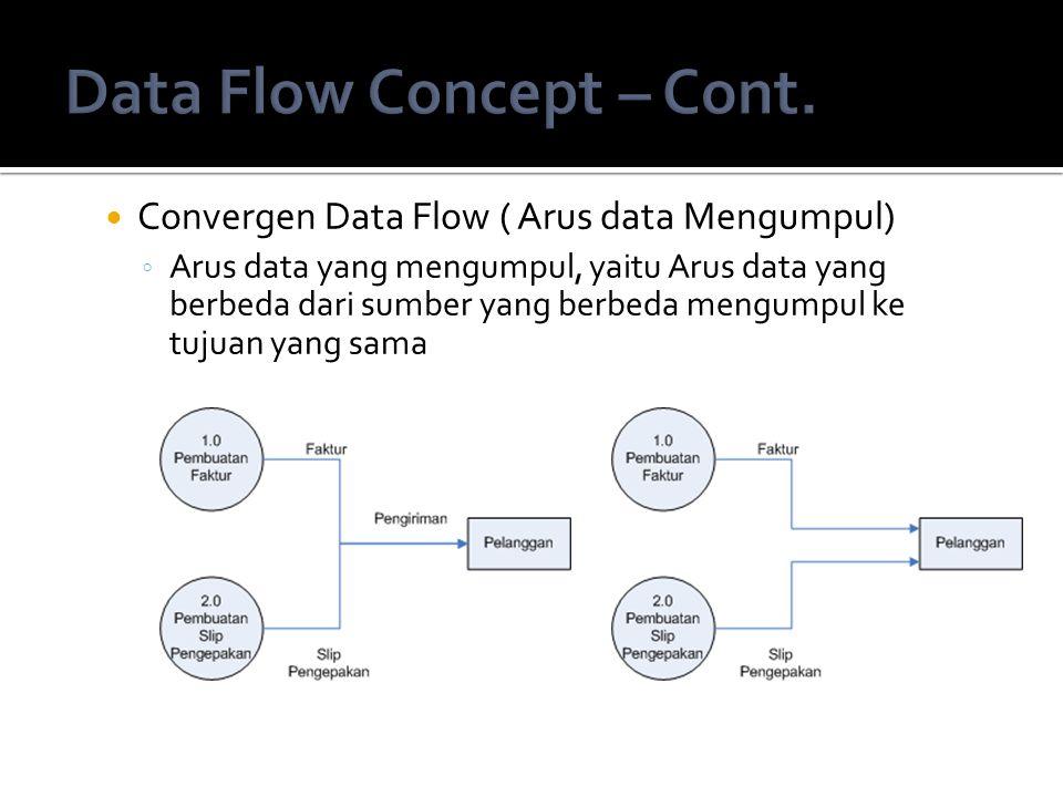 Convergen Data Flow ( Arus data Mengumpul) ◦ Arus data yang mengumpul, yaitu Arus data yang berbeda dari sumber yang berbeda mengumpul ke tujuan yang