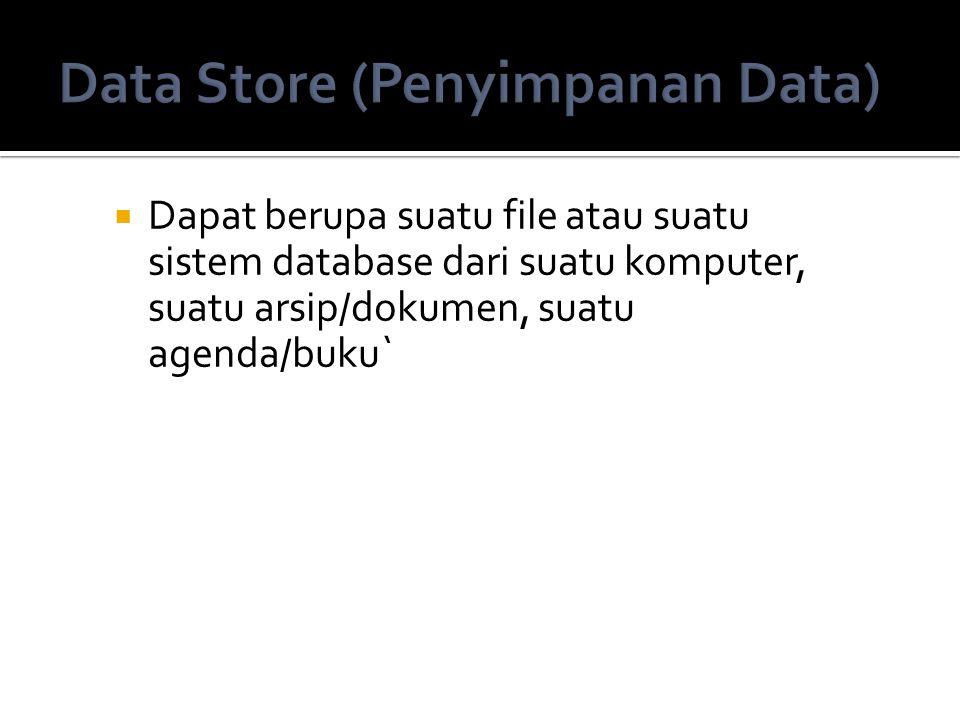  Dapat berupa suatu file atau suatu sistem database dari suatu komputer, suatu arsip/dokumen, suatu agenda/buku`