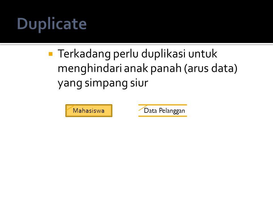  Terkadang perlu duplikasi untuk menghindari anak panah (arus data) yang simpang siur Mahasiswa Data Pelanggan