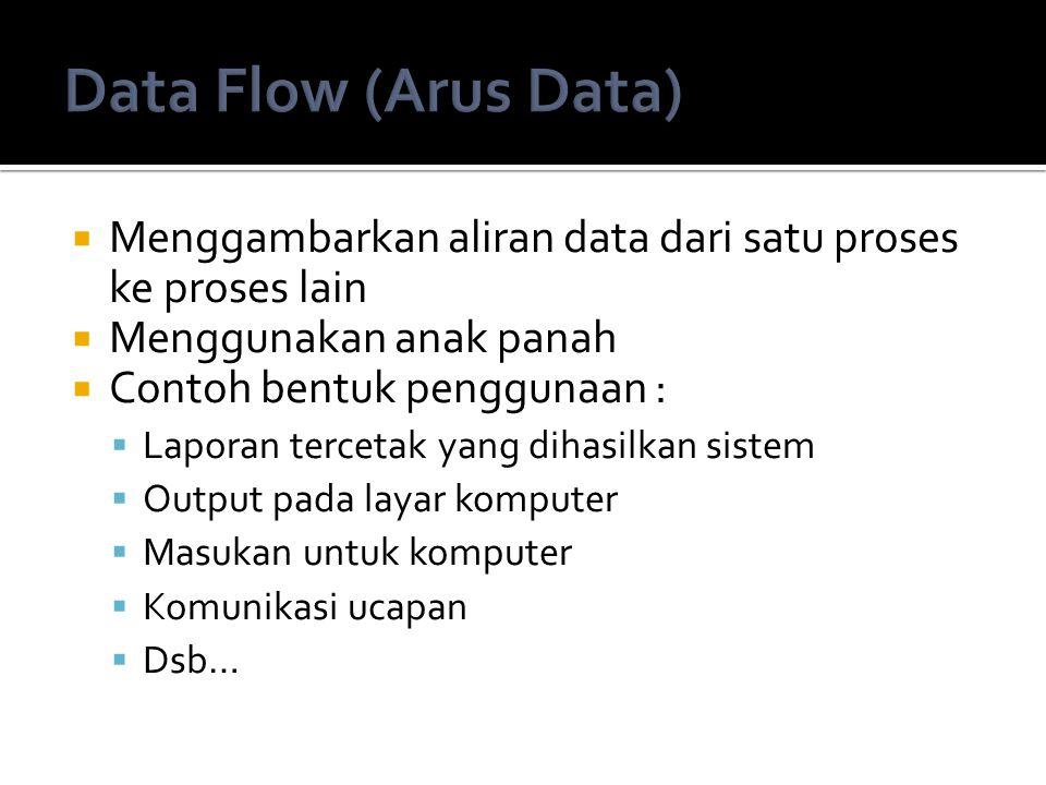  Menggambarkan aliran data dari satu proses ke proses lain  Menggunakan anak panah  Contoh bentuk penggunaan :  Laporan tercetak yang dihasilkan s