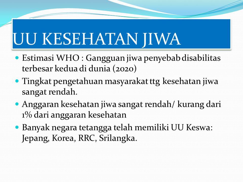 UU KESEHATAN JIWA Estimasi WHO : Gangguan jiwa penyebab disabilitas terbesar kedua di dunia (2020) Tingkat pengetahuan masyarakat ttg kesehatan jiwa s