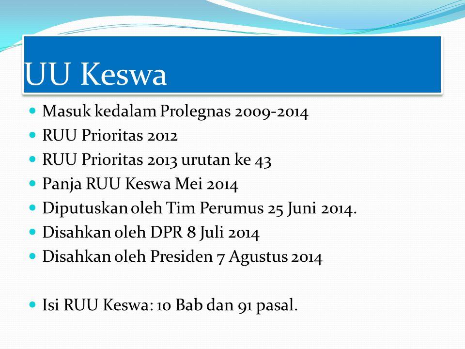 UU Keswa Masuk kedalam Prolegnas 2009-2014 RUU Prioritas 2012 RUU Prioritas 2013 urutan ke 43 Panja RUU Keswa Mei 2014 Diputuskan oleh Tim Perumus 25